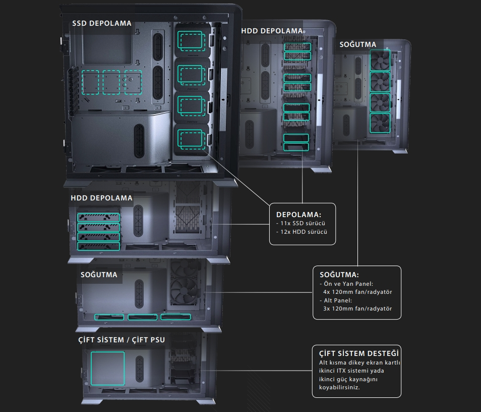 Phanteks Enthoo Luxe 2 Temperli Cam Full Tower Bilgisayar Kasası